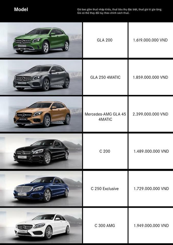 bảng giá xe và khuyến mãi