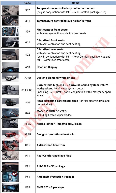 Options-For-Mercedes-GLS-450